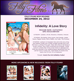 Filly Films presents Infidelity: A Love Story